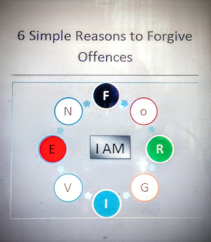 6 Simple Reasons To ForgiveOffences